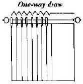 How To Measure For Pinched Pleated Draperies And Drapery Rods