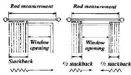 186055028329560457 further Curtain Rod Width Standards further Eco Friendly Home Uses Only Straw Heating Cooling 180513276 together with Brown Girl Friendly Bronzers likewise Diy Fitting Granite Worktops. on window dries